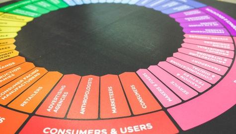 781d690f2 IVÆKST Bloggen: Hvad gaming-industrien kan lære dig om markedsføring ...